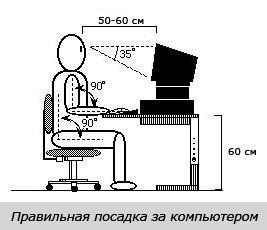 pravilnaya-posadka-za-kompyuterom