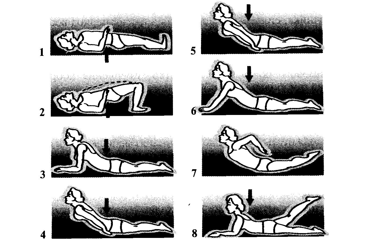 сколиоз 2 степени - упражнения