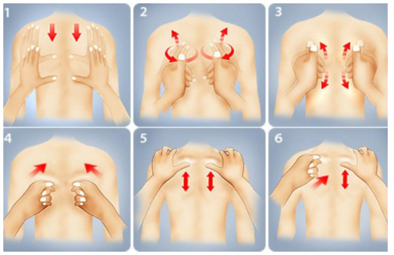 массаж шейно-плечевого отдела